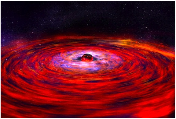 an accretion disk