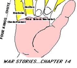 Genesis 14: Abraham saves...